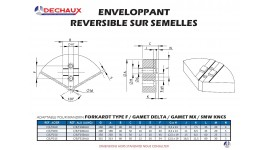 Enveloppant reversible sur semelles pour mandrin Forkardt type f/Gamet delta/Gamet mx/Smw kncs
