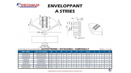 Enveloppant a stries pour mandrin Autostrong/Kitagawa/Samcully