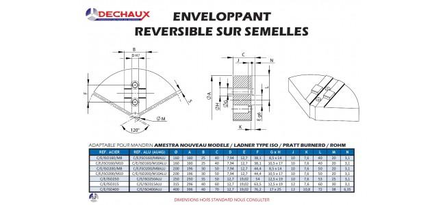 Enveloppant reversible sur semelles pour mandrin Amestra nouveau modele / Lardner type iso/ Pratt burnerd / Rohm